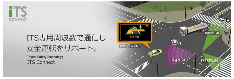 日本から世界標準へ。ITSコネクト