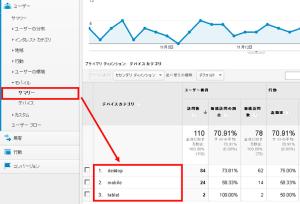 GoogleAnalytics ショートカット