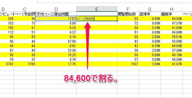 Googleアナリティクスの時間データを○分○秒にする方法