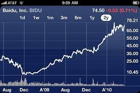 いよいよ物言う株主が当たり前の時代に